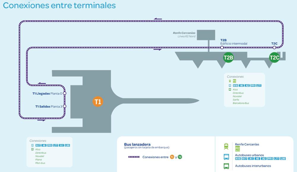 bustransit navette aeroport Barcelone