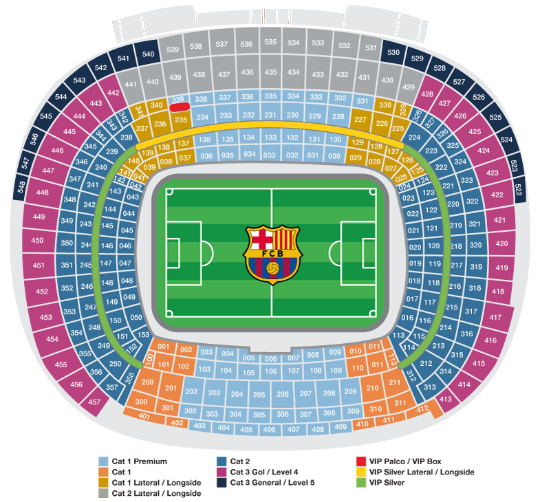emplacement FC Barcelone