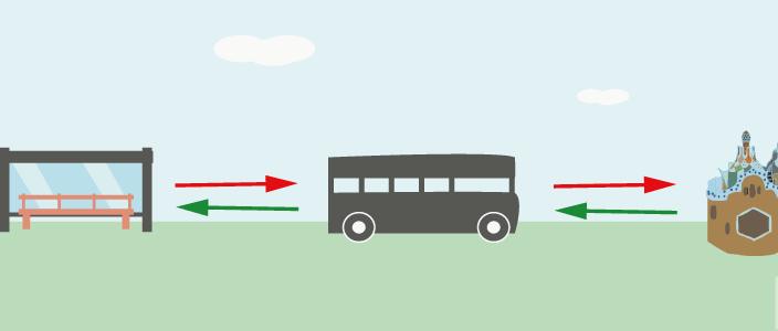 Bus Güell : Le Bus Navette pour accéder au Parc Güell